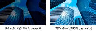 FlexScan EV2736W - Możliwość zmniejszenia jasności nawet do 0.2% maksymalnej wartości