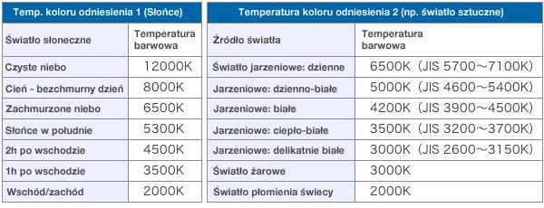temperatura_barwowa_